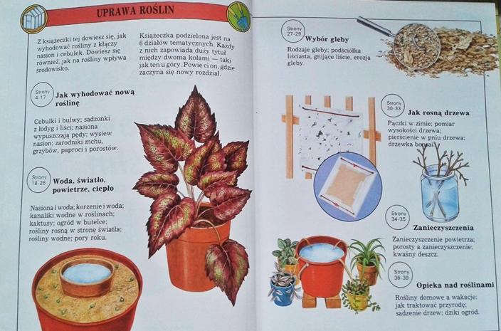uprawa roślin - spis treści