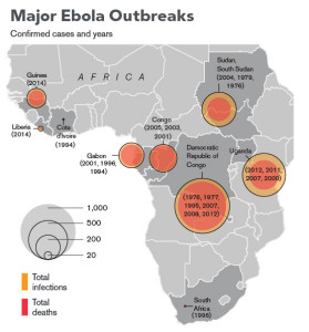 http://www.zerohedge.com/sites/default/files/images/user5/imageroot/2014/03/ebola%20outbreaks.jpg