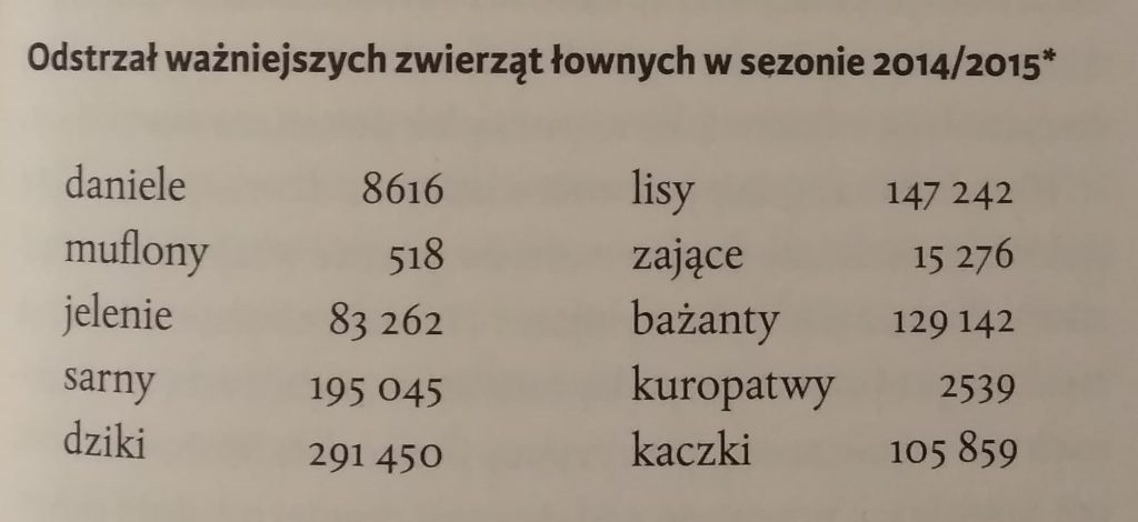 farba-znaczy-krew-psy Farba znaczy krew - rewelacyjna książka Zenona Kruczyńskiego